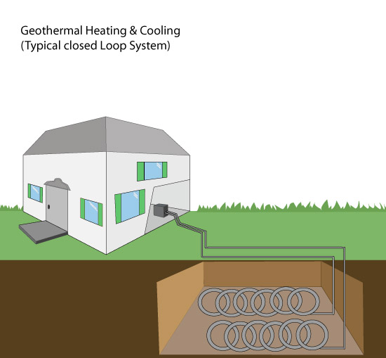 The main reason for the high installation cost of ground-source heat ...